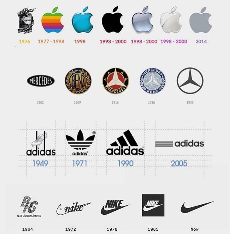 2020 Year In Review.Year In Review The Top 4 Branding Trends Of 2020 First